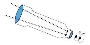 refractor-telescope
